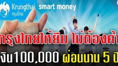 Photo of สินเชื่ อธนาคารกรุงไทย ยืมเงิ น100,000 ไม่ใช้หลักทรั พย์ไม่ต้องต้องค้ำประกัน